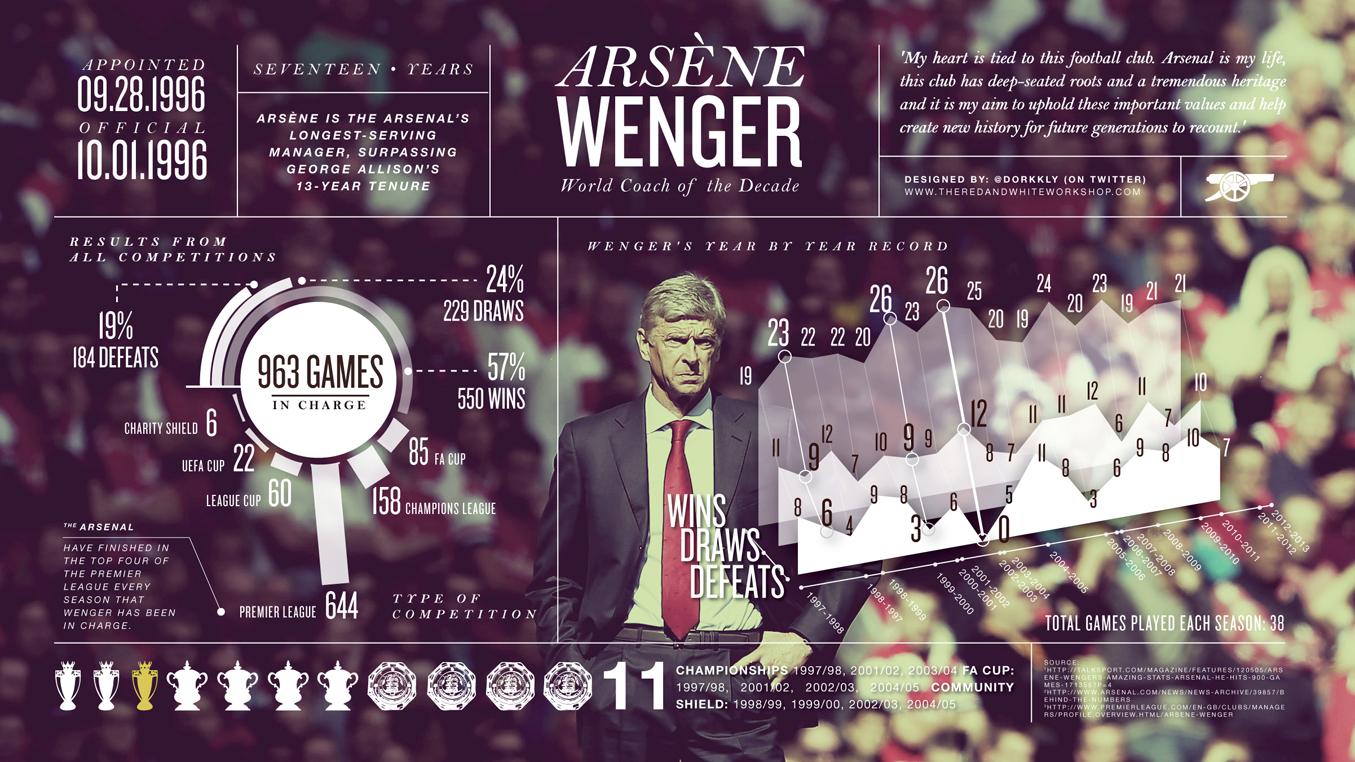 Arsene_Wenger_17